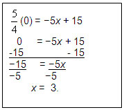 equation showing how to solve 5/4(0) = -5x +15