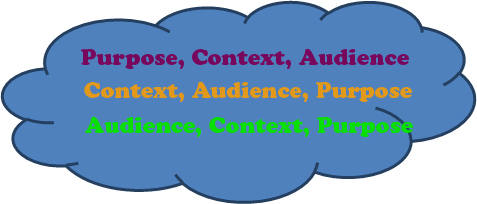 audience purpose and context