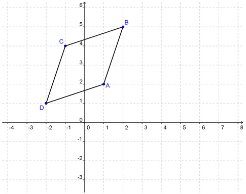 Untitled document a find the slope of each side to show that all sides are perpendicular incorrect the sides of a rhombus are perpendicular only when the rhombus is a ccuart Images