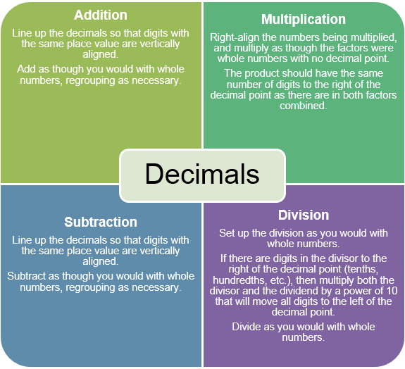 Decimal Place Value Teaching Resources Teachers Pay Teachers 4819457 ...