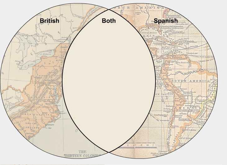 13 colonies similarities