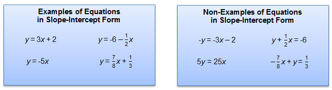 slope intercept form using two points calculator  Determining Slopes from Equations, Graphs, and Tables ...