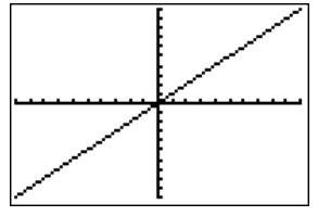A line rising from the left to right