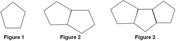 Fig 1: pentagon, Fig 2: 2 pentagons with shared side, Fig 3: 3 pentagons with shared sides