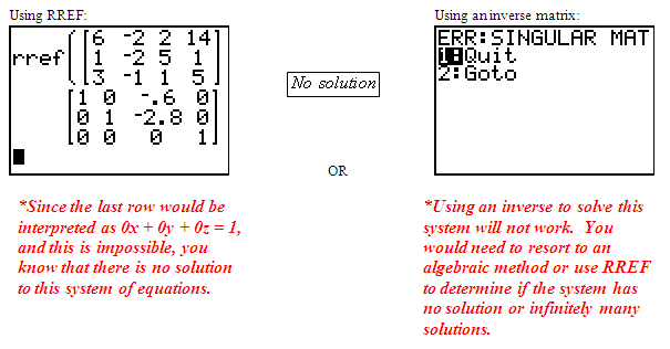 Solving Systems Of Equations Using Matrices Texas Gateway