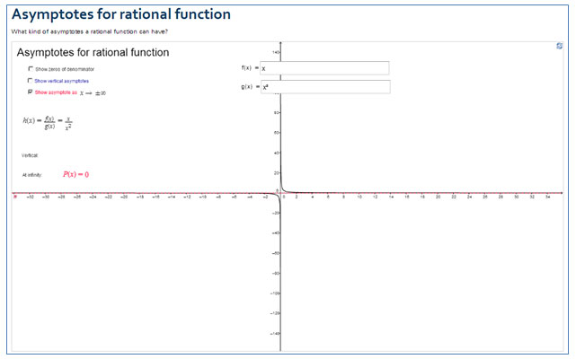 Rational Functions: Predicting the Effects of Parameter