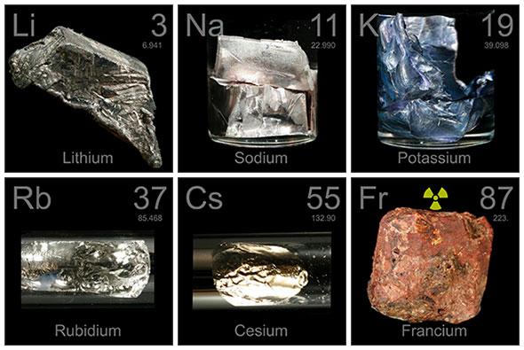 Alkali Metals In Water - Water Ionizer