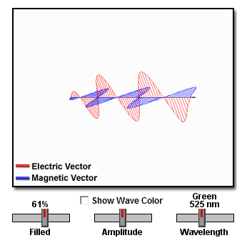 Electromagnetic Spectrum | Texas Gateway