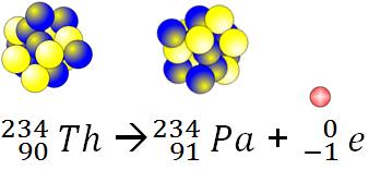 example of beta decay of Thorium 234 to Protactinium 234