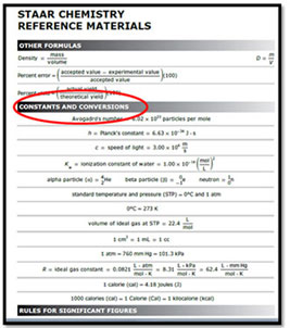 Mole Conversions Texas Gateway Physics Formula Chart Staar Chemistry
