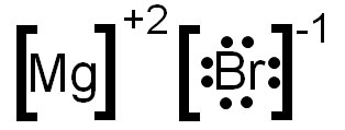 Ionic Bonds: Electron Dot Formulas | Texas Gateway