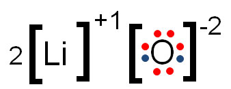 Ionic bonds electron dot formulas texas gateway what are oxidation numbers ccuart Gallery
