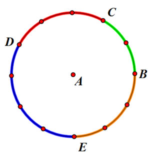 12 points, 4 labeled, on circumference of circle