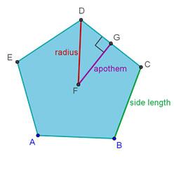 Pentagon ABCDE with apothem FG and radius DF