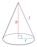 diagram of a cone