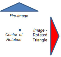 The image shows two triangles being rotated around a point called the center of rotation