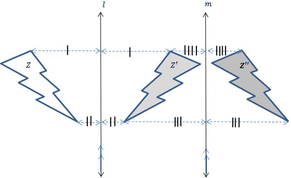 The image shows a lightning bolt being reflected across line l then reflected again across line m