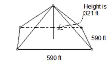 Model of Pyramid Arena