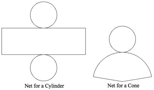 The image on the left shows a rectangle on its side with 2 circles attached to the top and bottom.  The image on the right shows a circle with a sector attached below it.