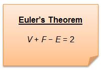 Euler's Theorem V + F - E = 2