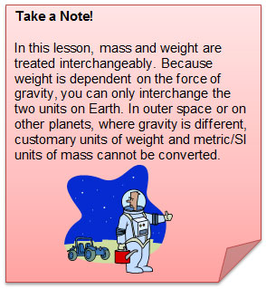 Graphic of astronaut defining mass and weight