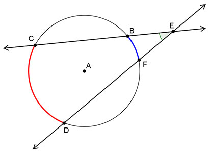 two secants intersecting circle A