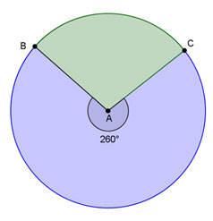 circle with 260° sector marked