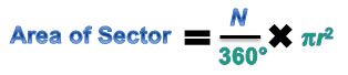 equation for calculating the area of a sector