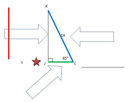 Applying Trigonometric Ratios Texas Gateway