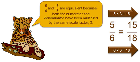 equivalent fractions with a scale factor of three