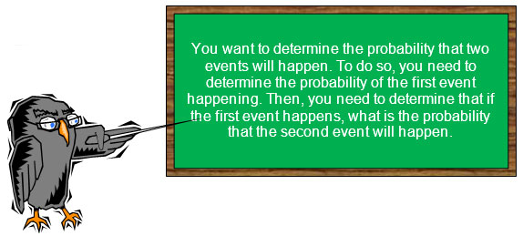 Exploring Probability With Independent Events Texas Gateway