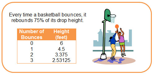 basketball rebound height with table