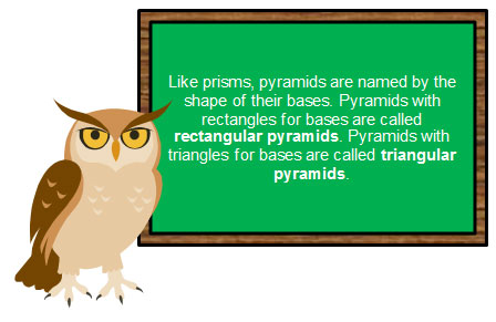 Pyramids are named by the shape of their bases. Rectangular pyramids have rectangles for bases. Triangular pyramids have triangles for bases.