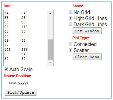 Image showing Light Grid Lines radio button and Scatter radio button selected