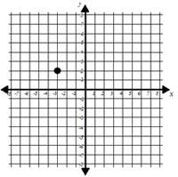 "-""graph"