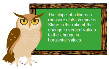 information about slope