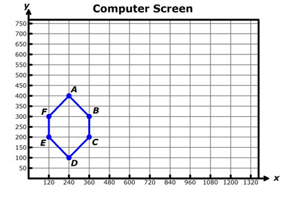 hexagon graphed on the coordinate plane