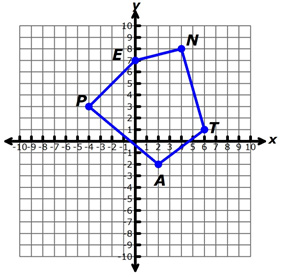 Pentagon P E N T A graphed on a coordinate plane.