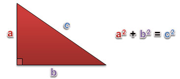 Demonstrating the Pythagorean Theorem | Texas Gateway
