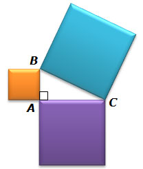Three squares forming a right triangle when joined at their vertices
