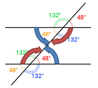 What Do You Notice About The Measures Of Alternate Interior Angles?