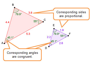 Image of similar triangles