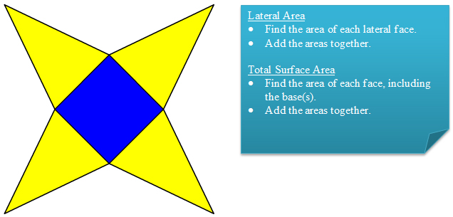 net of square pyramid with base in blue and lateral faces in yellow