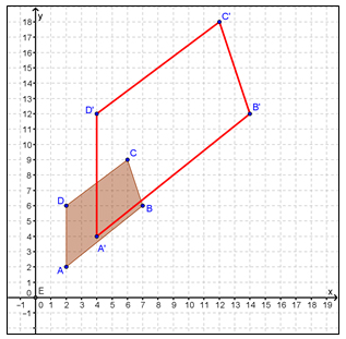 quadrilateral ABCD dilated by a scale factor of 2