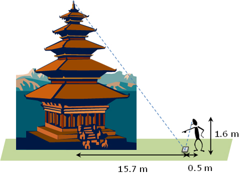 Illustration of a Chinese pagoda with a person for scale