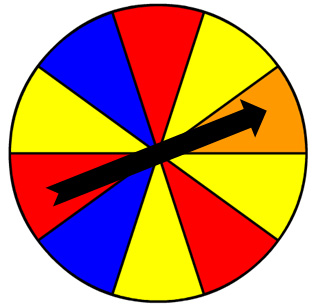 spinner with 3 red sections, 2 blue sections, 1 orange section, and 4 yellow sections