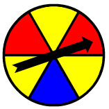 Spinner with three yellow sections, two red sections and one blue section