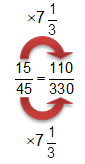Multiply by 7 and one-third. 15 over 45 equals 110 over 330.
