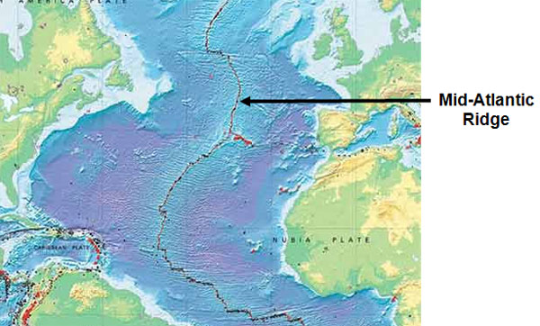 Mid Ocean Ridges Are Underwater Mountain Chains That Run Through Ocean  Basins. Mid Ocean Ridges Are Places Where The Sea Floor Is Spreading.