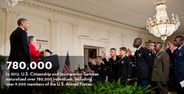 Image members of U.S. Armed Forces holding their right hands up as they are sworn in as U.S. citizens by Janet Napolitano and President Barack Obama